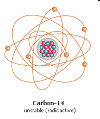 carbon-14 dating worksheet answers